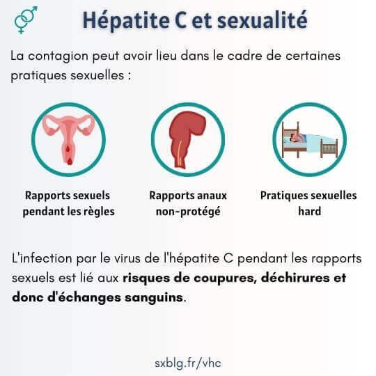transmission sexuelle de l'hépatite C